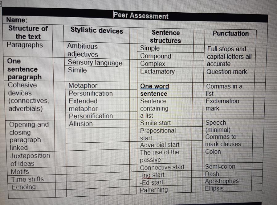 Peer assessment 3.png