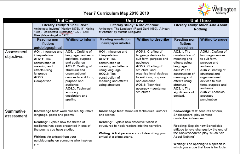 y7-curriculum-map.png