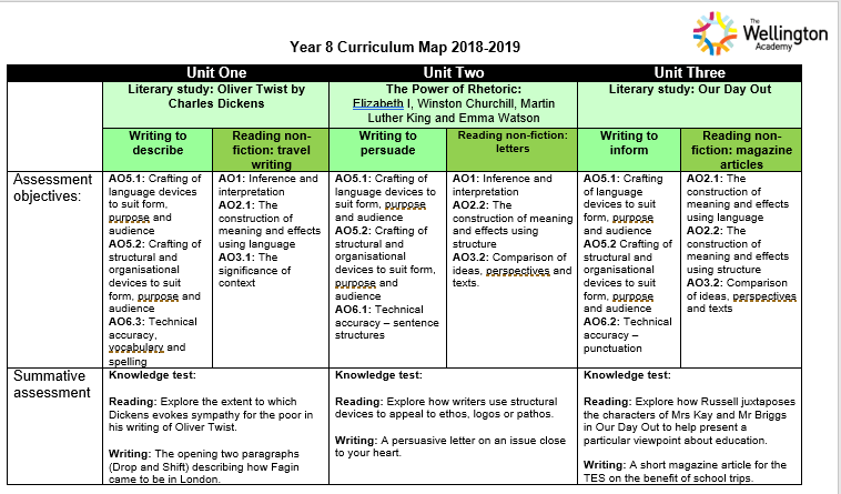y8-curriculum-map.png