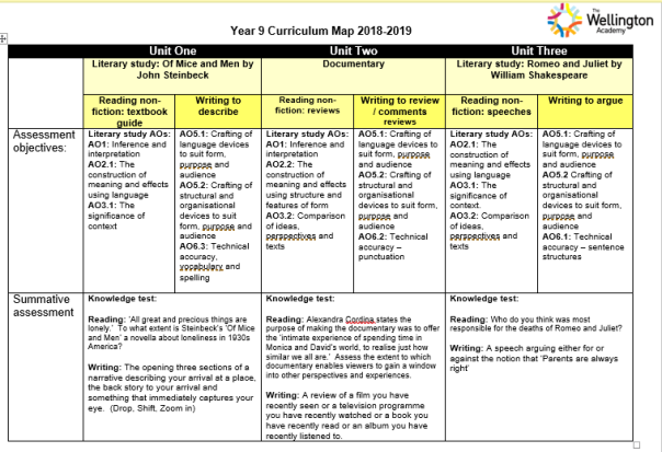 y9-curriculum-map1.png