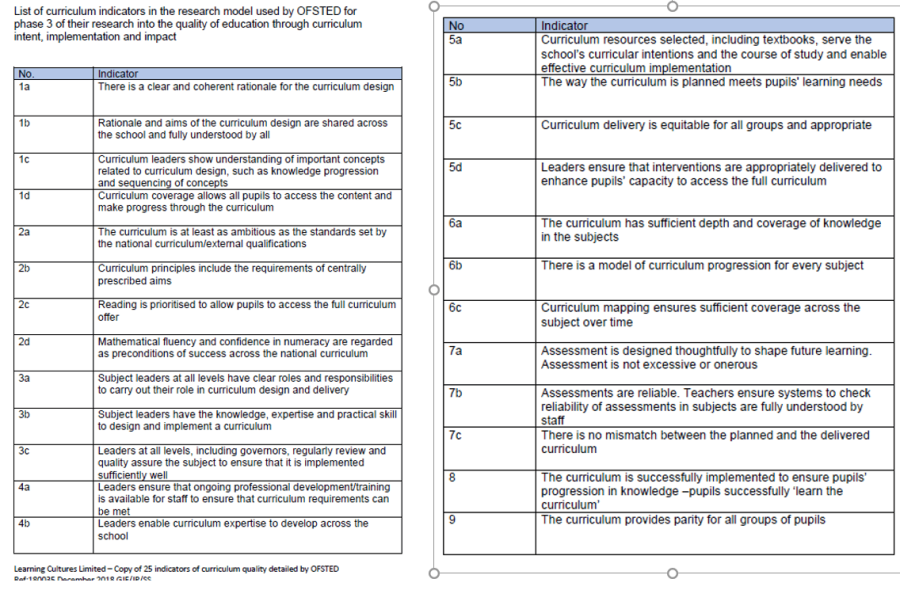 ofsted-3-e1549279000791.png